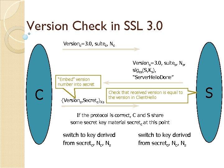 Version Check in SSL 3. 0 Versionc=3. 0, suitec, Nc C Versions=3. 0, suites,