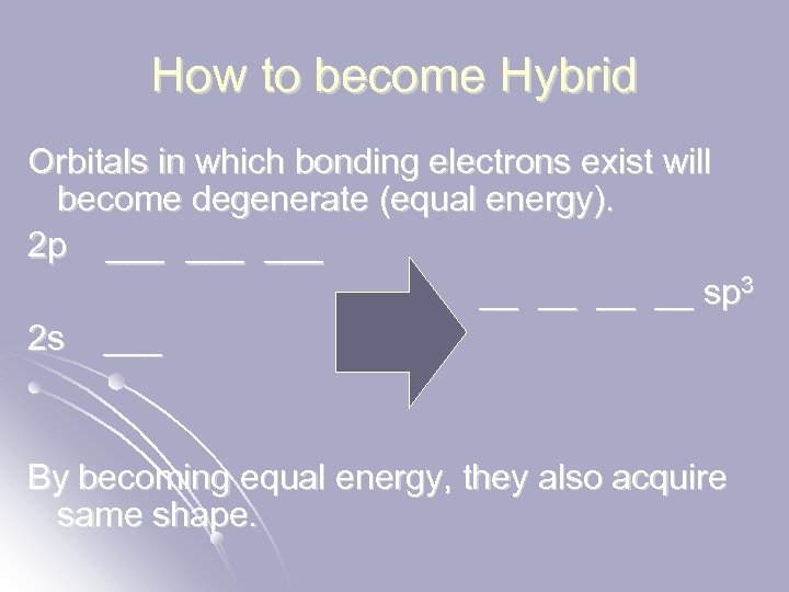 How to become Hybrid Orbitals in which bonding electrons exist will become degenerate (equal