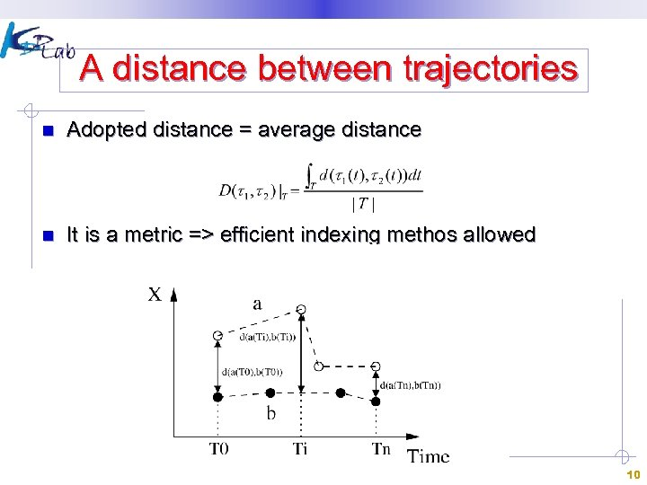 A distance between trajectories n Adopted distance = average distance n It is a