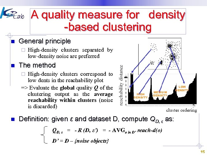 A quality measure for density -based clustering n General principle ¨ n High-density clusters