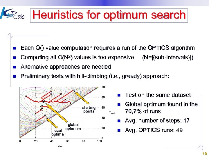 Heuristics for optimum search n Each Q() value computation requires a run of the