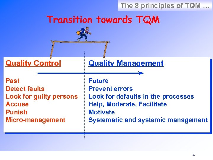 WRTVC INTERNATIONAL GUIDELINES INTEGRATED QUALITY MANAGEMENT SYSTEM