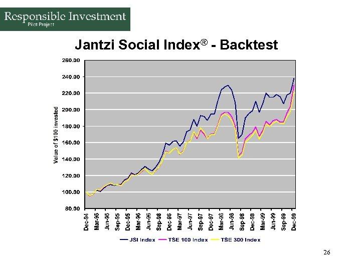 Jantzi Social Index® - Backtest 26