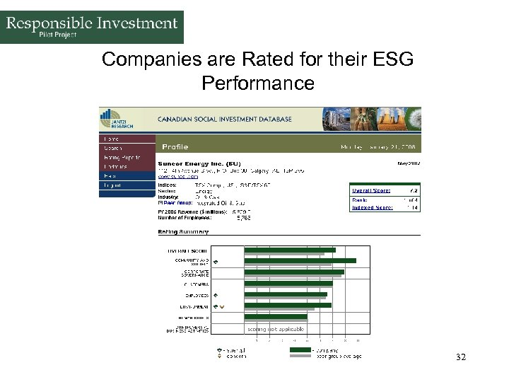 Companies are Rated for their ESG Performance 32