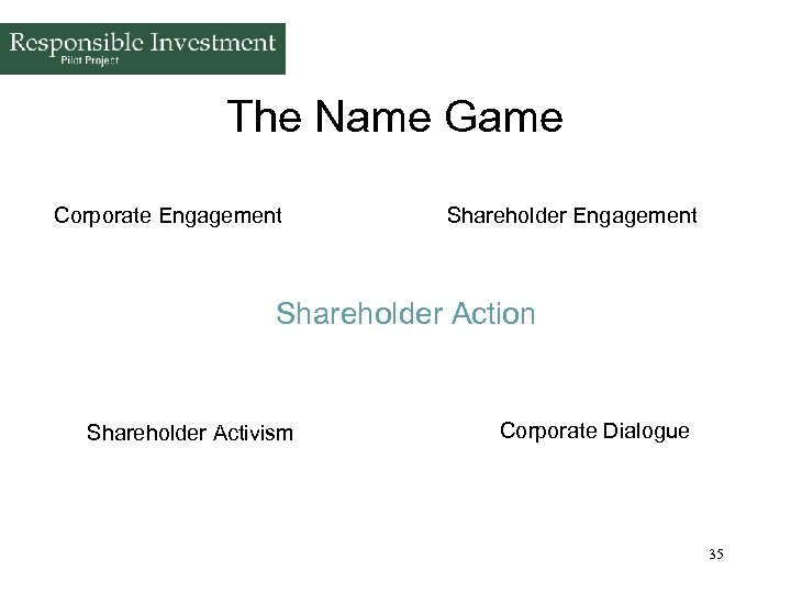 The Name Game Corporate Engagement Shareholder Action Shareholder Activism Corporate Dialogue 35