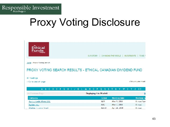 Proxy Voting Disclosure 43