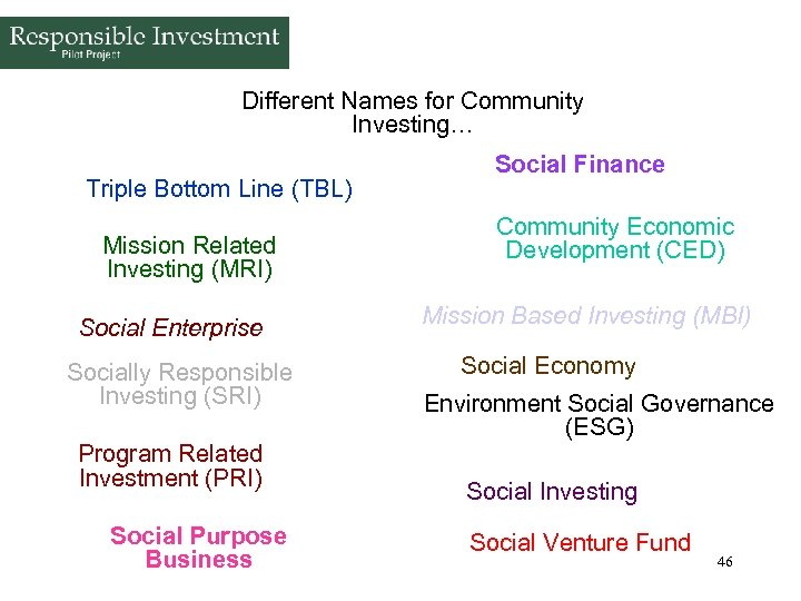 Different Names for Community Investing… Triple Bottom Line (TBL) Mission Related Investing (MRI) Social