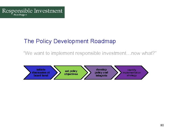 """The Policy Development Roadmap """"We want to implement responsible investment…now what? """" initiate discussion"""