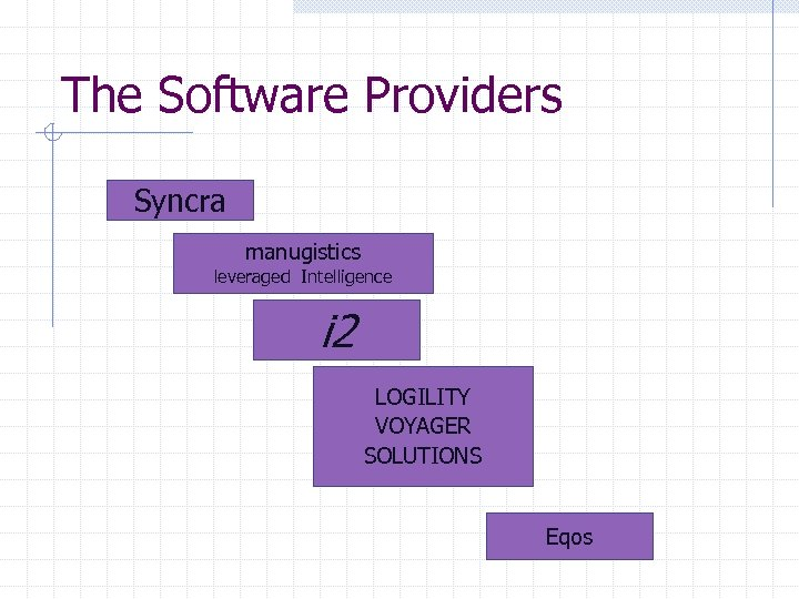 The Software Providers Syncra manugistics leveraged Intelligence i 2 LOGILITY VOYAGER SOLUTIONS Eqos