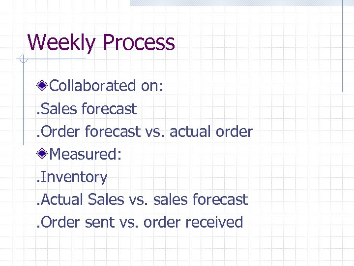 Weekly Process Collaborated on: . Sales forecast. Order forecast vs. actual order Measured: .