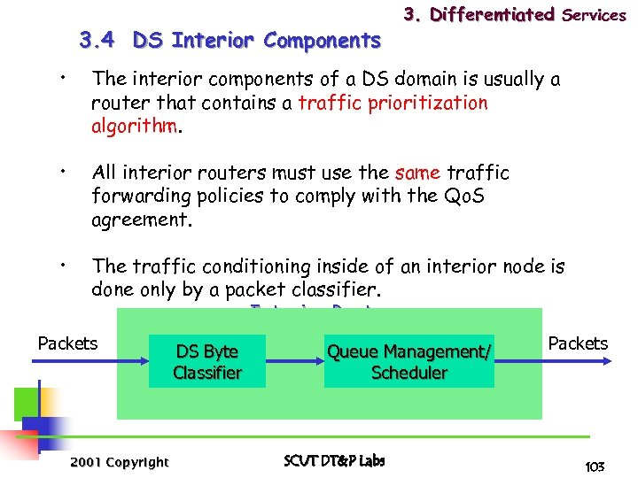 3. 4 DS Interior Components 3. Differentiated Services • The interior components of a