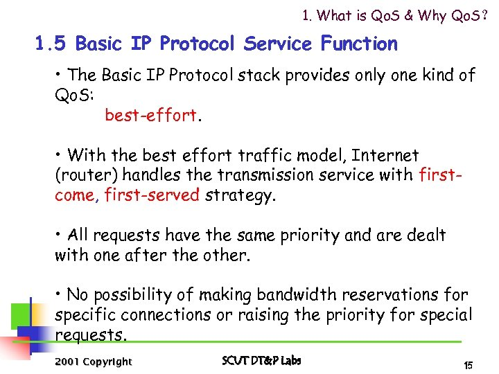 1. What is Qo. S & Why Qo. S? 1. 5 Basic IP Protocol