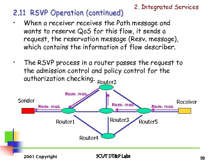 2. 11 RSVP Operation (continued) 2. Integrated Services • When a receiver receives the