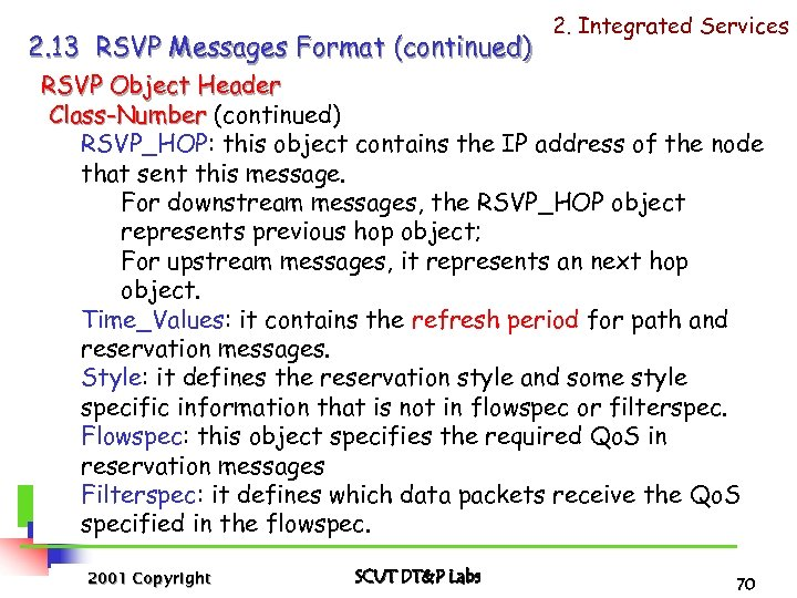 2. 13 RSVP Messages Format (continued) 2. Integrated Services RSVP Object Header Class-Number (continued)