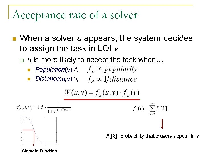 Acceptance rate of a solver n When a solver u appears, the system decides