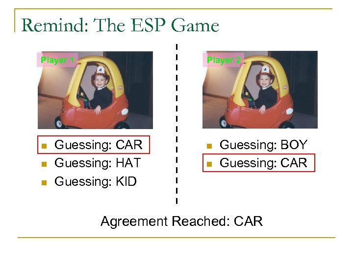 Remind: The ESP Game Player 1 n n n Player 2 Guessing: CAR Guessing: