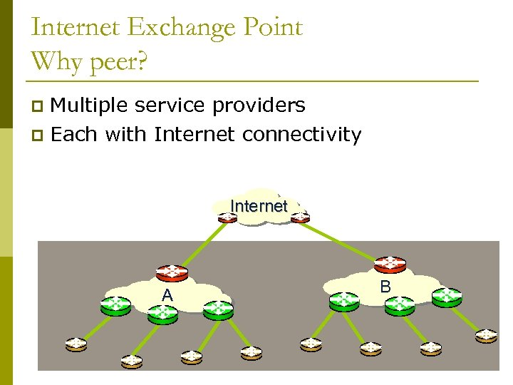 Internet Exchange Point Why peer? Multiple service providers p Each with Internet connectivity p