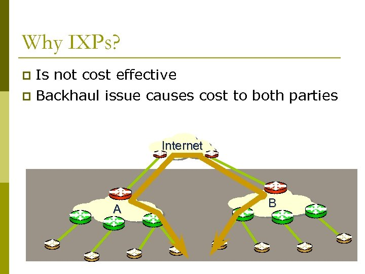 Why IXPs? Is not cost effective p Backhaul issue causes cost to both parties