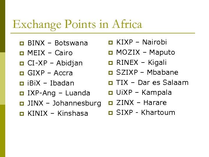 Exchange Points in Africa p p p p BINX – Botswana MEIX – Cairo