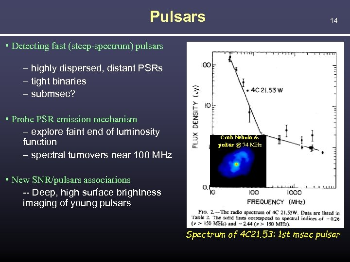 Pulsars 14 • Detecting fast (steep-spectrum) pulsars – highly dispersed, distant PSRs – tight