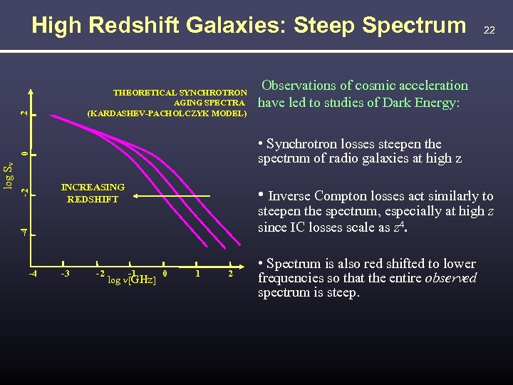 High Redshift Galaxies: Steep Spectrum 2 THEORETICAL SYNCHROTRON AGING SPECTRA (KARDASHEV-PACHOLCZYK MODEL) 0 -2