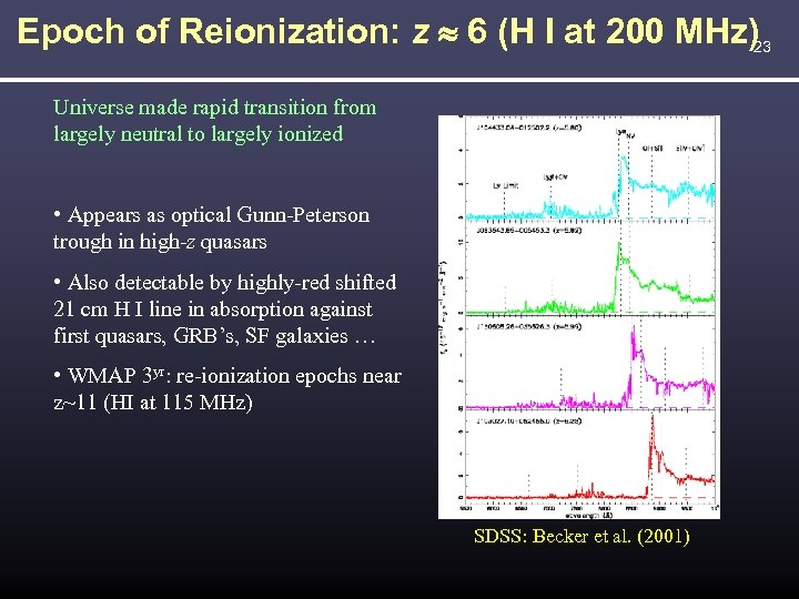 Epoch of Reionization: z 6 (H I at 200 MHz)23 Universe made rapid transition