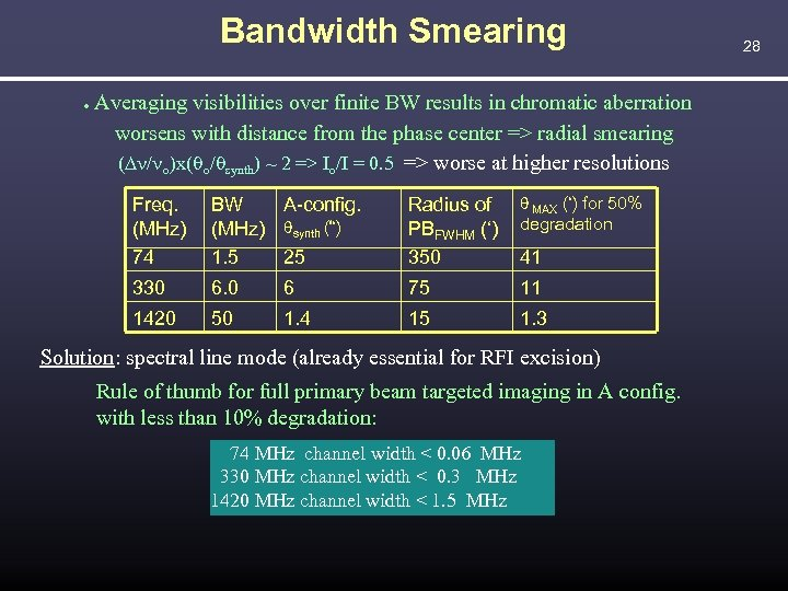Bandwidth Smearing ● Averaging visibilities over finite BW results in chromatic aberration worsens with