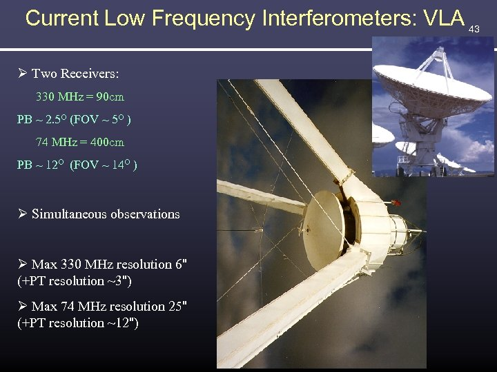 Current Low Frequency Interferometers: VLA 43 Two Receivers: 330 MHz = 90 cm PB