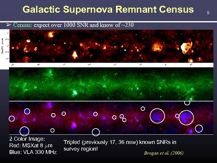 Galactic Supernova Remnant Census 9 ➢ Census: expect over 1000 SNR and know of