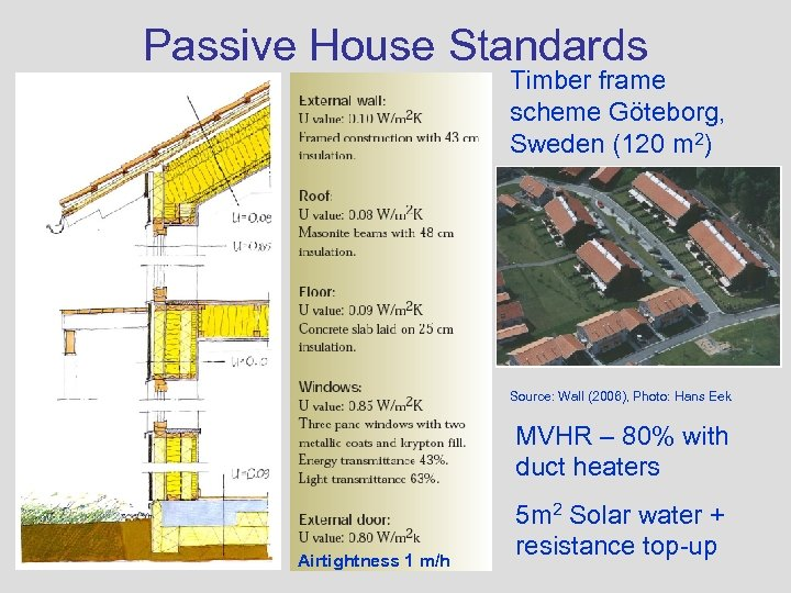 Passive House Standards Timber frame scheme Göteborg, Sweden (120 m 2) Source: Wall (2006),