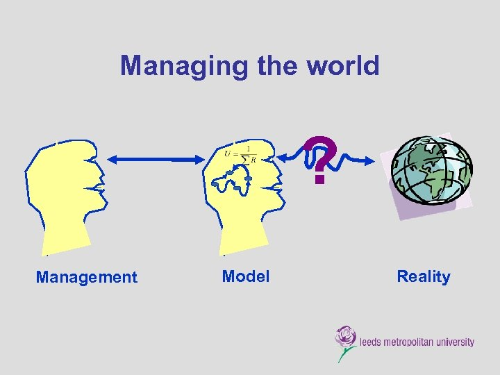 Managing the world ? Management Model Reality
