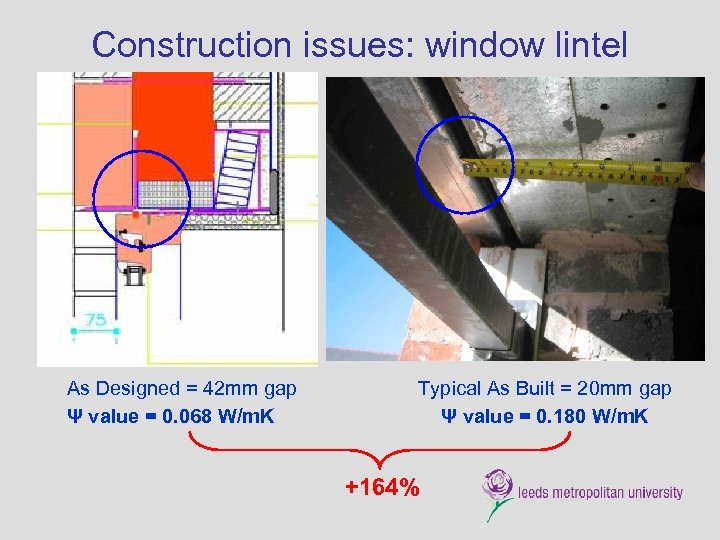 Construction issues: window lintel As Designed = 42 mm gap Ψ value = 0.