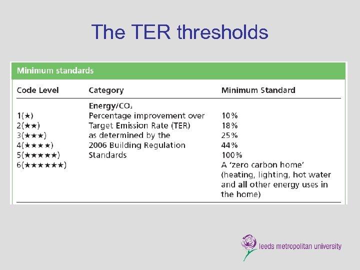 The TER thresholds