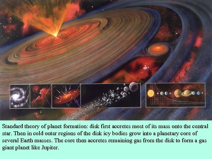 Standard theory of planet formation: disk first accretes most of its mass onto the