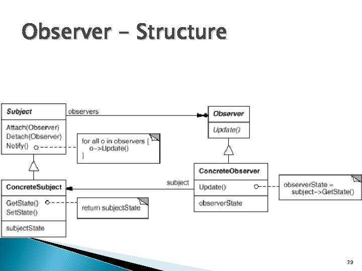Observer - Structure 39