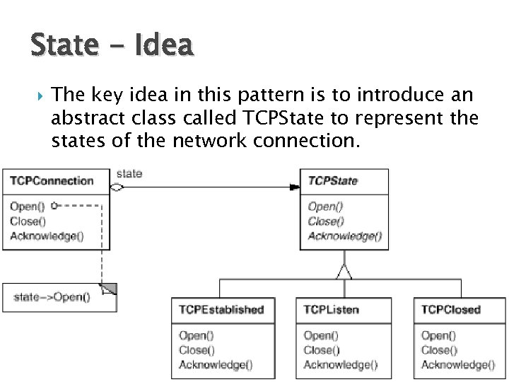 State - Idea The key idea in this pattern is to introduce an abstract