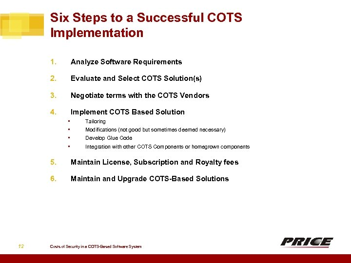 Six Steps to a Successful COTS Implementation 1. Analyze Software Requirements 2. Evaluate and