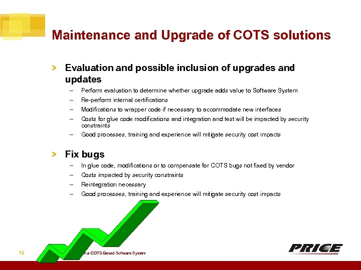Maintenance and Upgrade of COTS solutions > Evaluation and possible inclusion of upgrades and