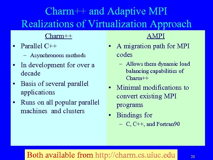 Charm++ and Adaptive MPI Realizations of Virtualization Approach Charm++ • Parallel C++ – Asynchronous