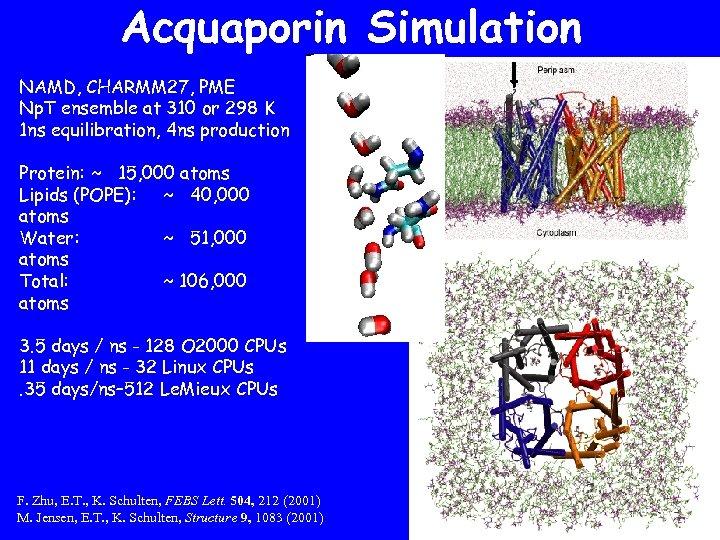 Acquaporin Simulation NAMD, CHARMM 27, PME Np. T ensemble at 310 or 298 K