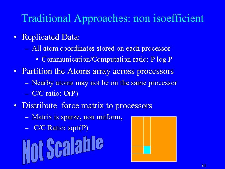 Traditional Approaches: non isoefficient • Replicated Data: – All atom coordinates stored on each