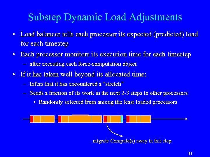 Substep Dynamic Load Adjustments • Load balancer tells each processor its expected (predicted) load