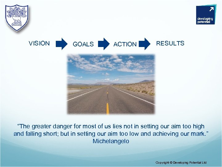 """VISION GOALS ACTION RESULTS """"The greater danger for most of us lies not in"""