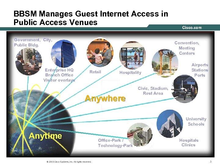 BBSM Manages Guest Internet Access in Public Access Venues Government, City, Public Bldg. Enterprise