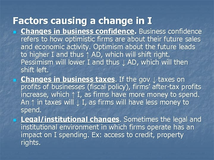 Factors causing a change in I n n n Changes in business confidence. Business