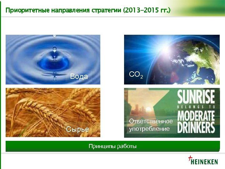 Приоритетные направления стратегии (2013 -2015 гг. ) CO 2 Вода Сырье Ответственное употребление Принципы