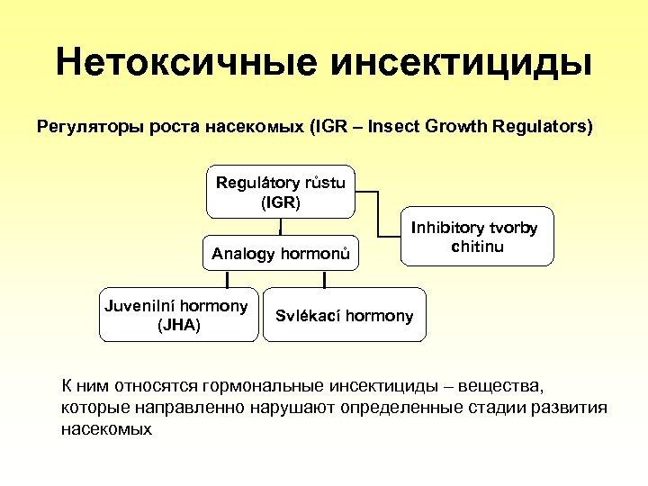 Нетоксичные инсектициды Регуляторы роста насекомых (IGR – Insect Growth Regulators) Regulátory růstu (IGR) Analogy