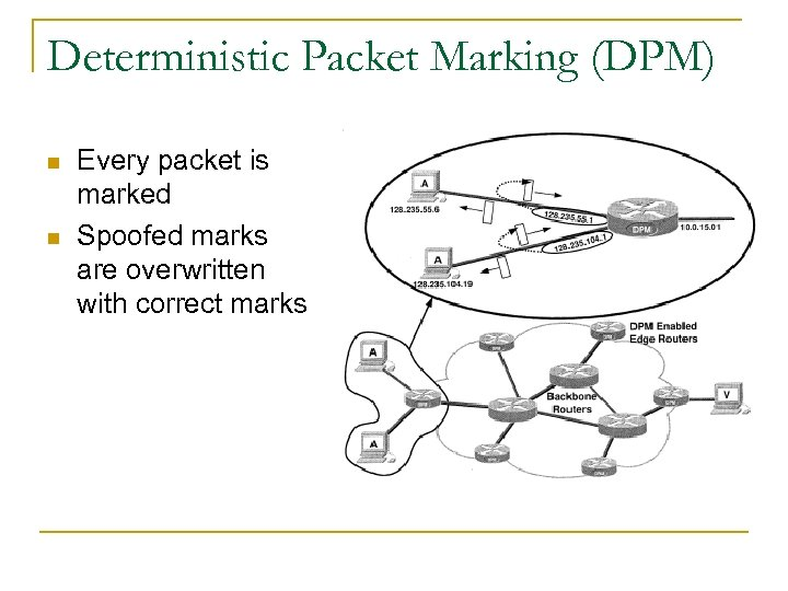 Deterministic Packet Marking (DPM) n n Every packet is marked Spoofed marks are overwritten