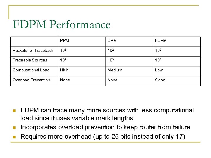 FDPM Performance PPM DPM FDPM Packets for Traceback 103 102 Traceable Sources 102 103