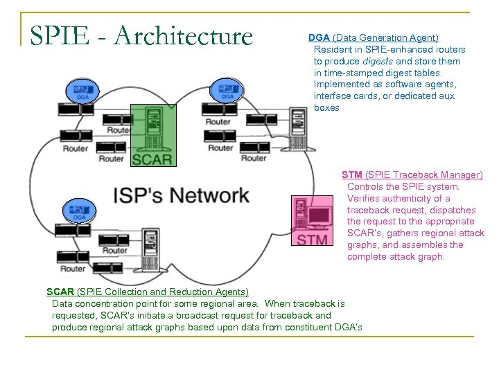 SPIE - Architecture DGA (Data Generation Agent) Resident in SPIE-enhanced routers to produce digests